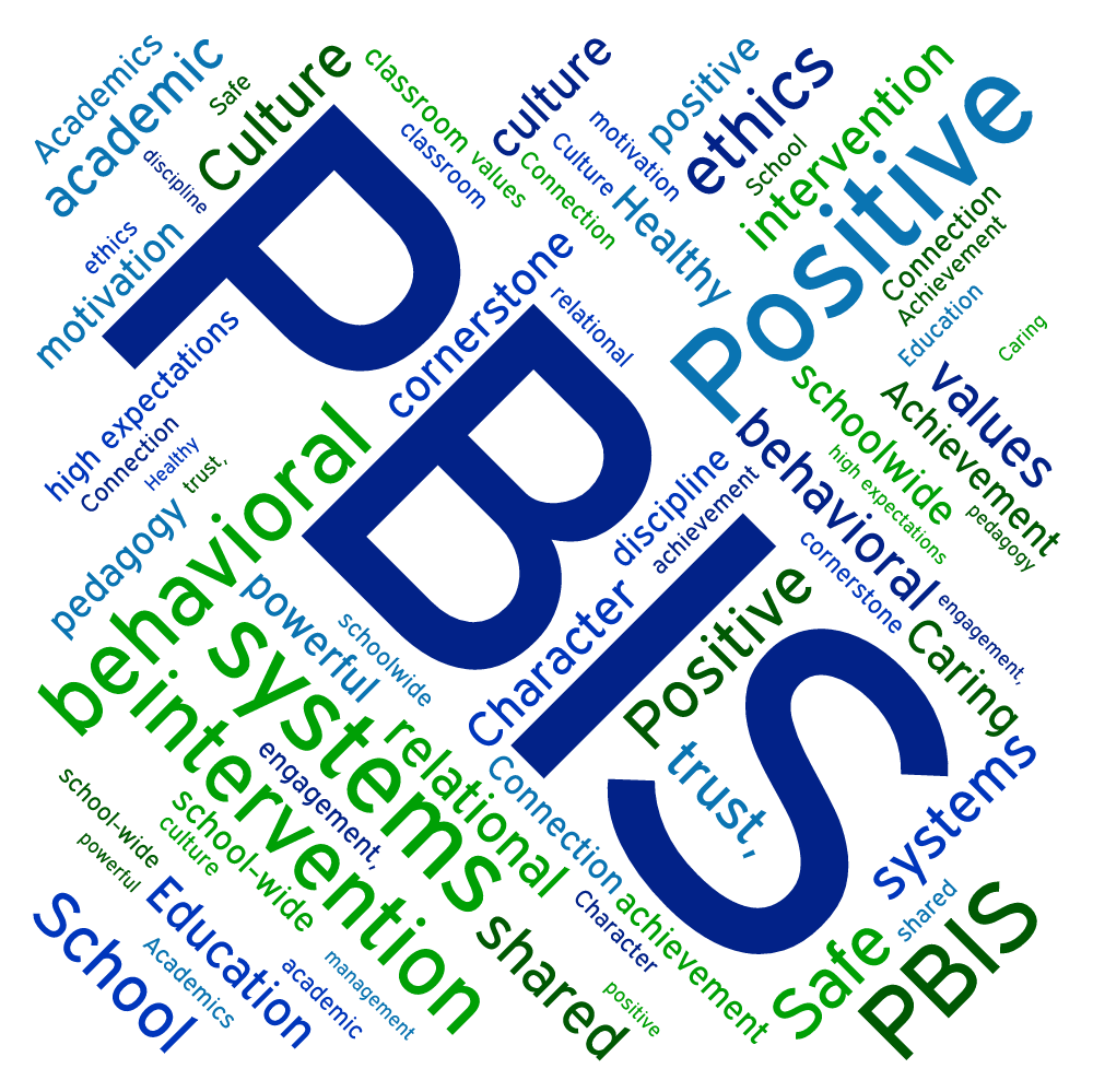 positive behavior support What is positive behavior support positive behavior support (pbs) is an evidence-based practice that strives to encourage or support desireable and prosocial behavior.